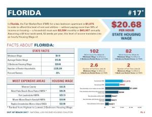 OOR_2017- Florida_Page_1